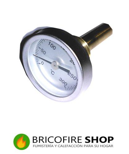 Termometro para Horno empotrar.